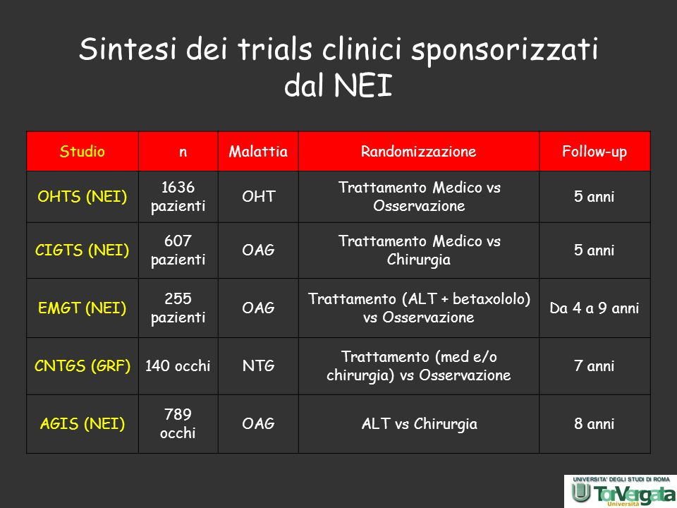 Sintesi dei trials clinici sponsorizzati dal NEI