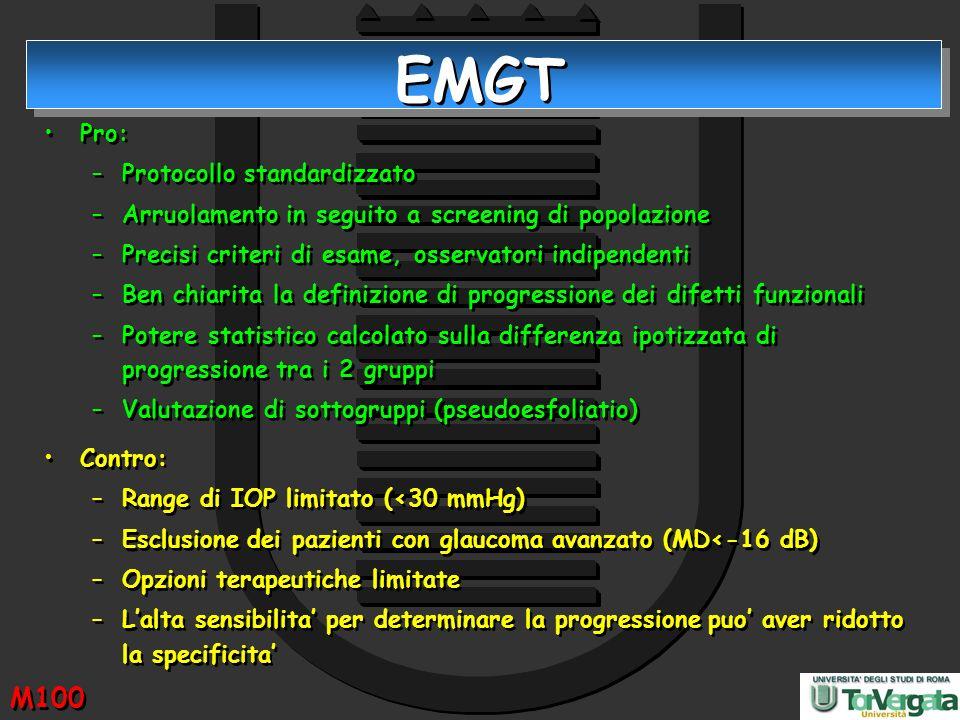 EMGT M100 Pro: Protocollo standardizzato