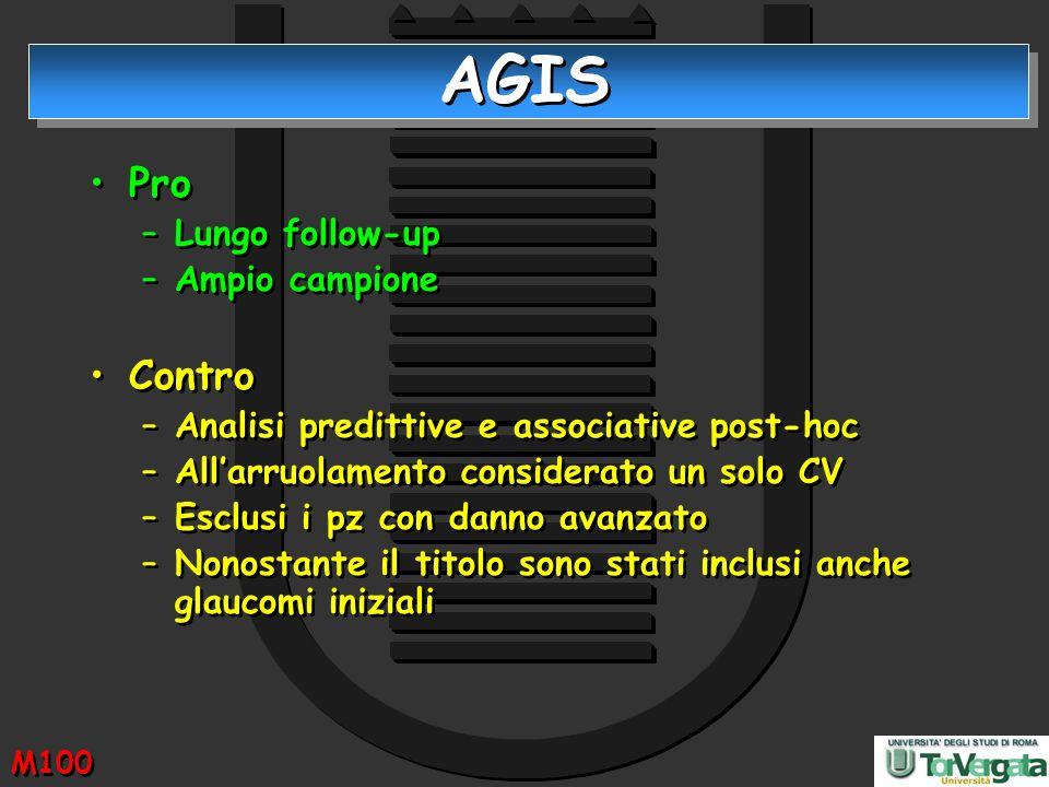 AGIS Pro Contro Lungo follow-up Ampio campione