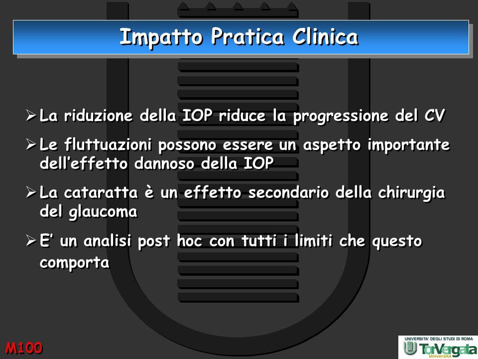 Impatto Pratica Clinica