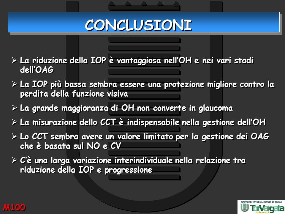 CONCLUSIONI La riduzione della IOP è vantaggiosa nell'OH e nei vari stadi dell'OAG.