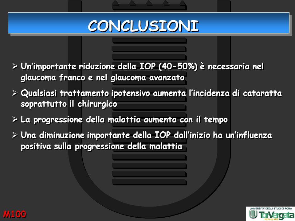 CONCLUSIONI Un'importante riduzione della IOP (40-50%) è necessaria nel glaucoma franco e nel glaucoma avanzato.
