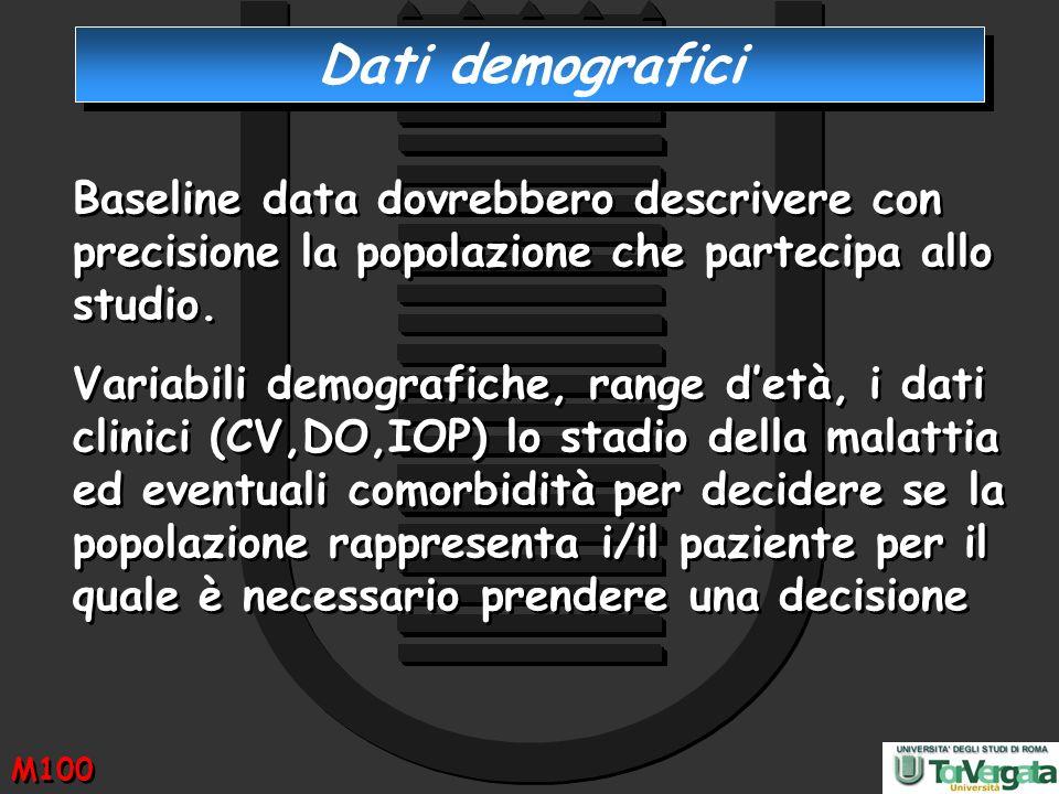 Dati demografici Baseline data dovrebbero descrivere con precisione la popolazione che partecipa allo studio.
