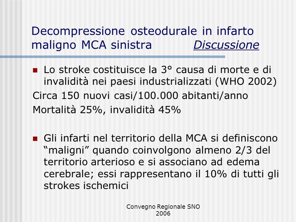 Decompressione osteodurale in infarto maligno MCA sinistra Discussione