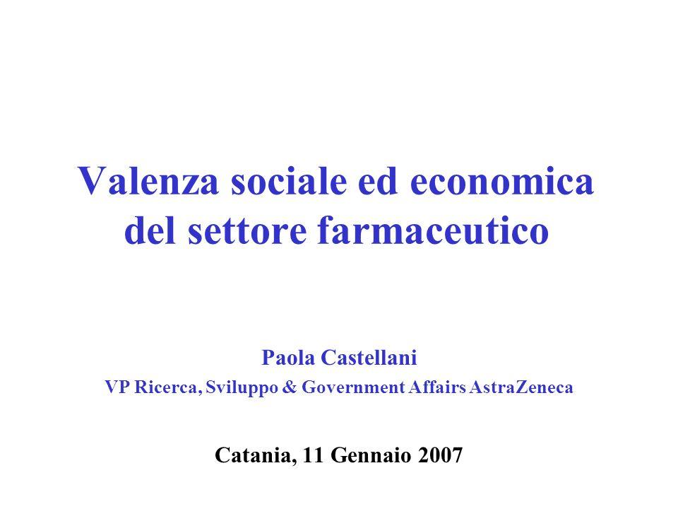 Valenza sociale ed economica del settore farmaceutico