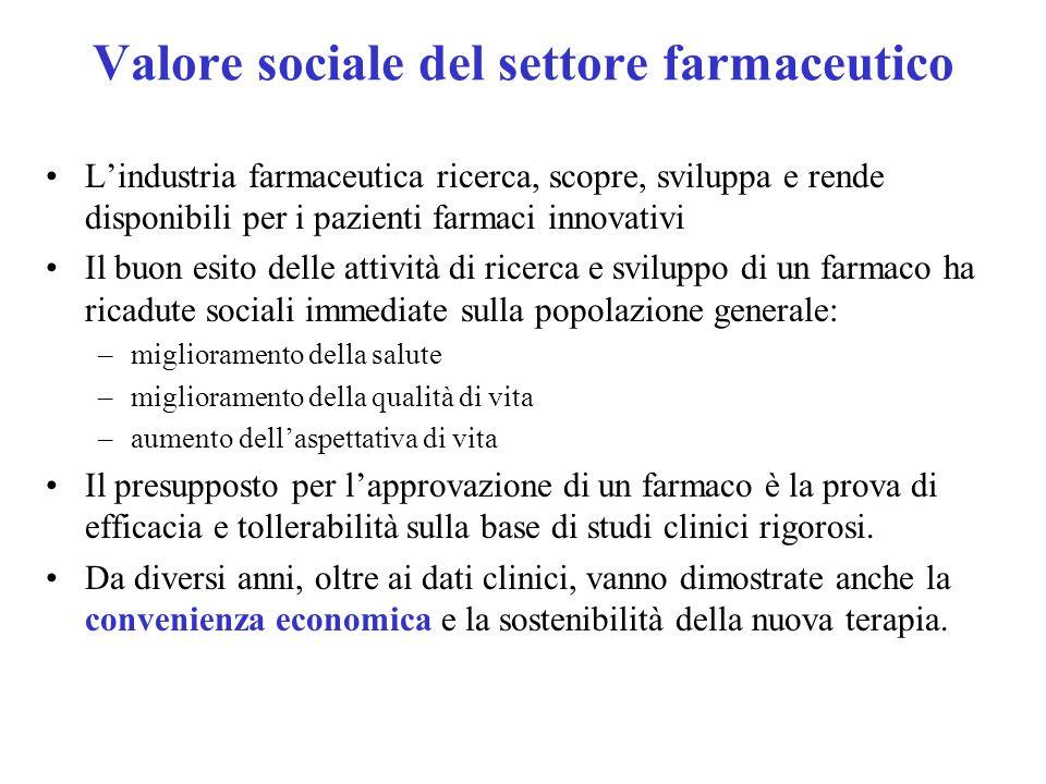 Valore sociale del settore farmaceutico