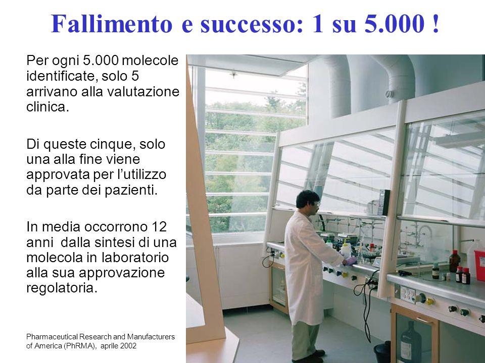 Fallimento e successo: 1 su 5.000 !