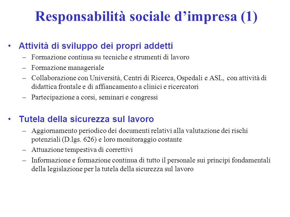 Responsabilità sociale d'impresa (1)