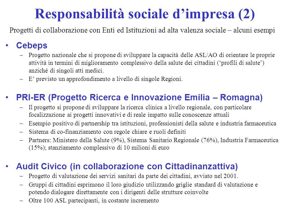 Responsabilità sociale d'impresa (2)