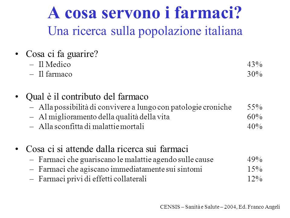 A cosa servono i farmaci Una ricerca sulla popolazione italiana
