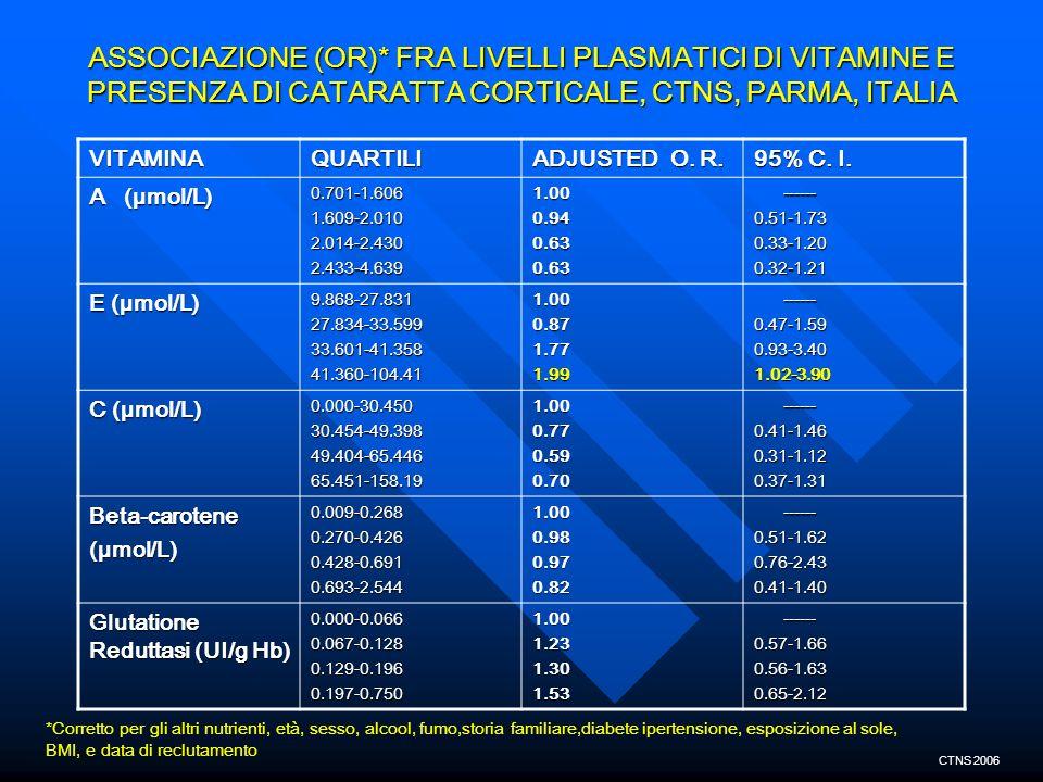 ASSOCIAZIONE (OR)* FRA LIVELLI PLASMATICI DI VITAMINE E PRESENZA DI CATARATTA CORTICALE, CTNS, PARMA, ITALIA