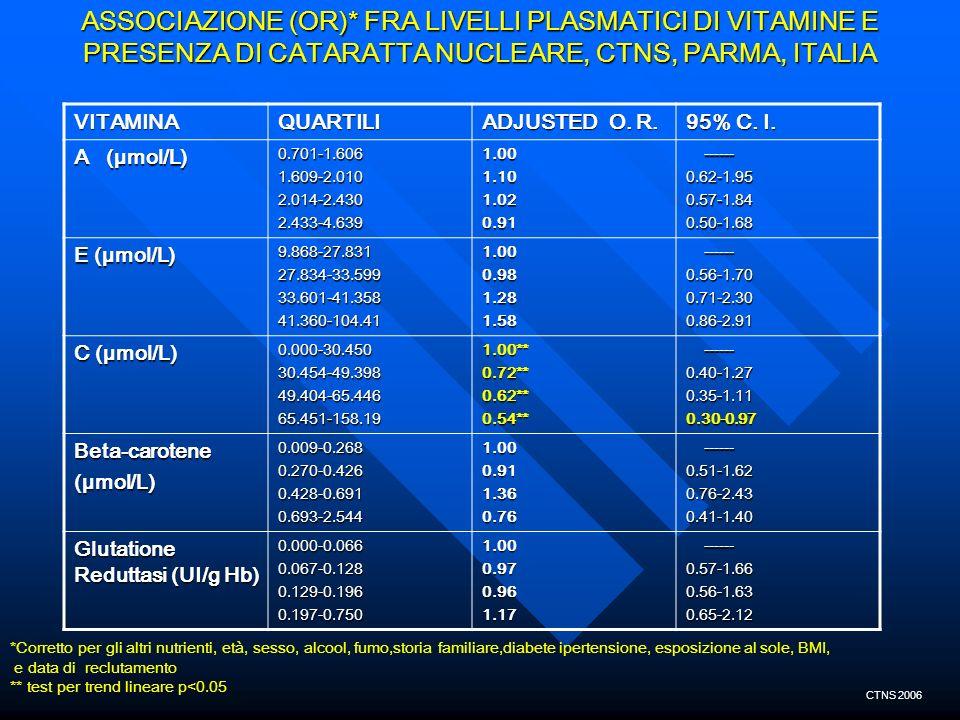 ASSOCIAZIONE (OR)* FRA LIVELLI PLASMATICI DI VITAMINE E PRESENZA DI CATARATTA NUCLEARE, CTNS, PARMA, ITALIA