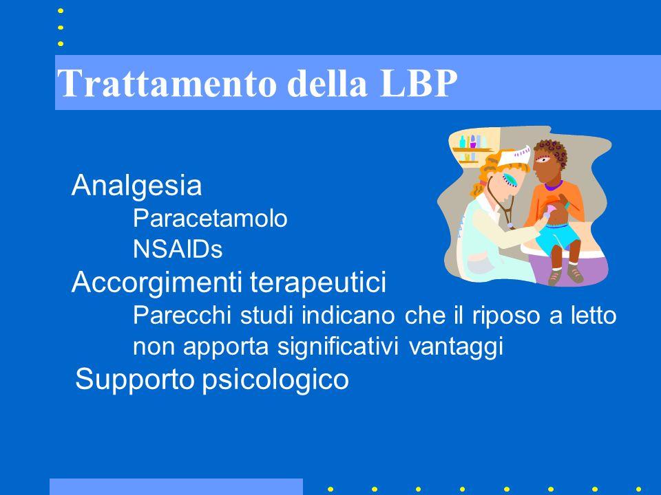 Trattamento della LBP Supporto psicologico Paracetamolo NSAIDs