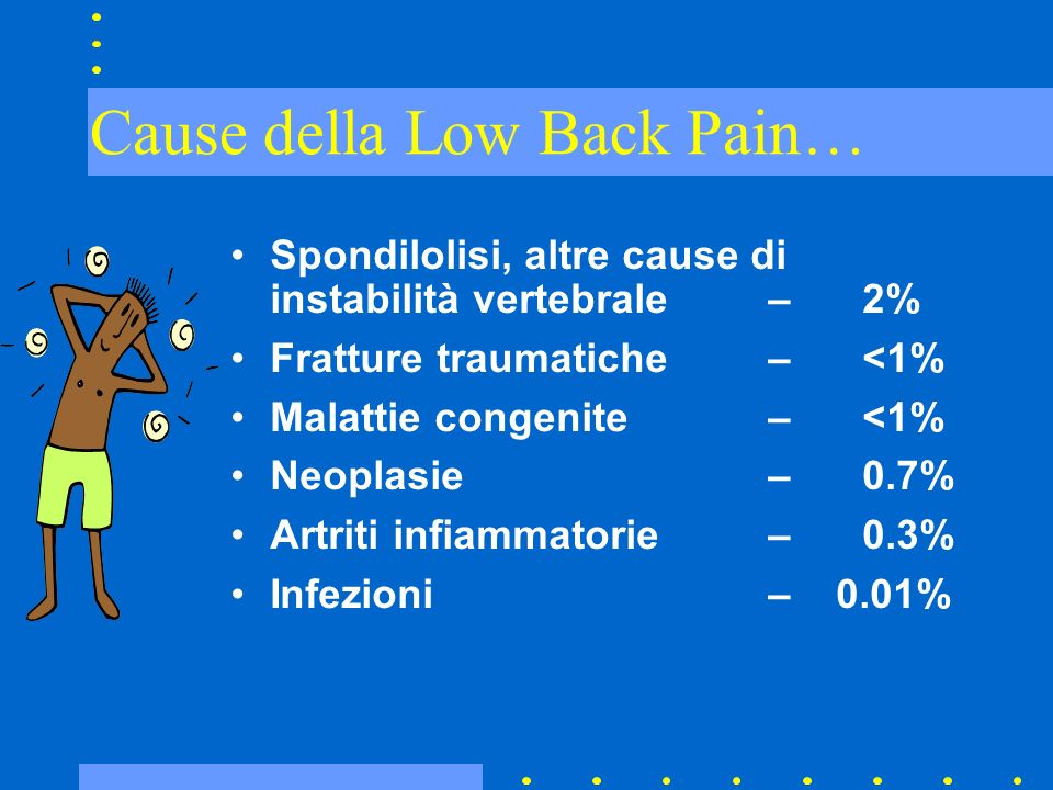 Cause della Low Back Pain…