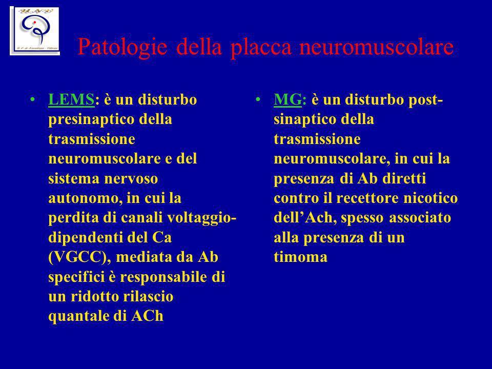 Patologie della placca neuromuscolare