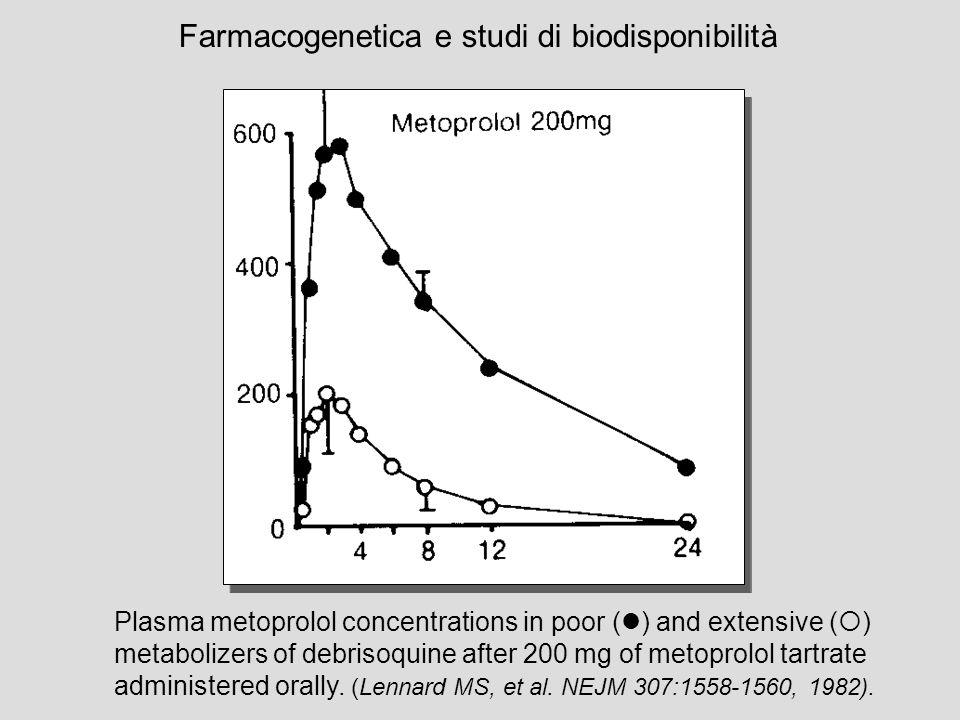 Farmacogenetica e studi di biodisponibilità