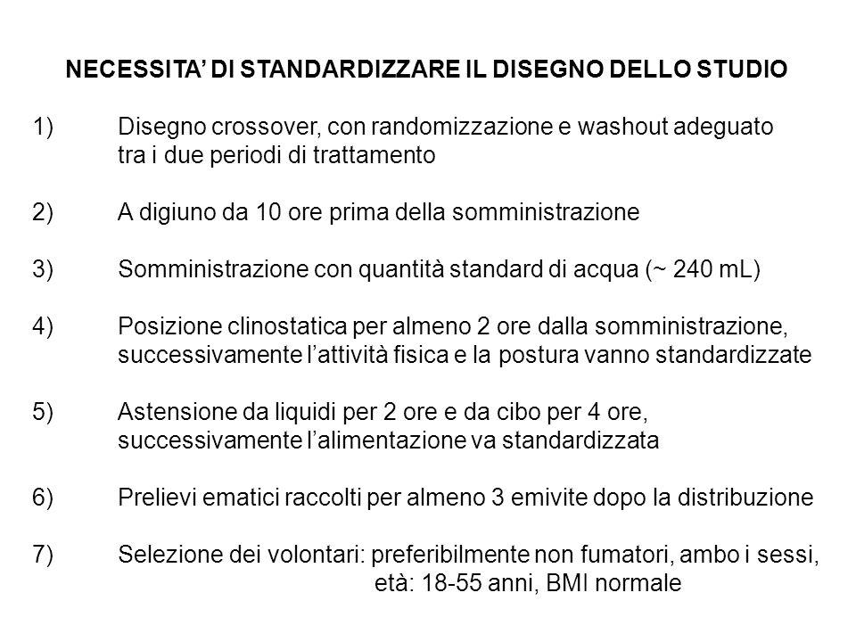 NECESSITA' DI STANDARDIZZARE IL DISEGNO DELLO STUDIO