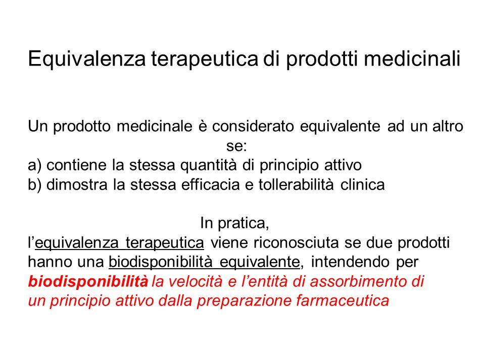 Equivalenza terapeutica di prodotti medicinali