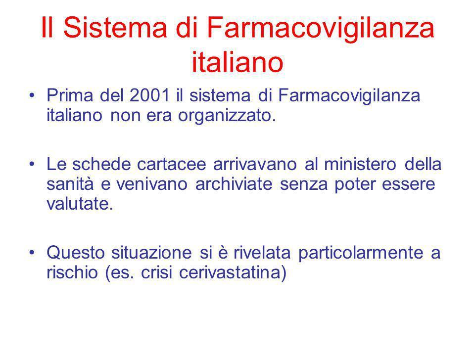 Il Sistema di Farmacovigilanza italiano