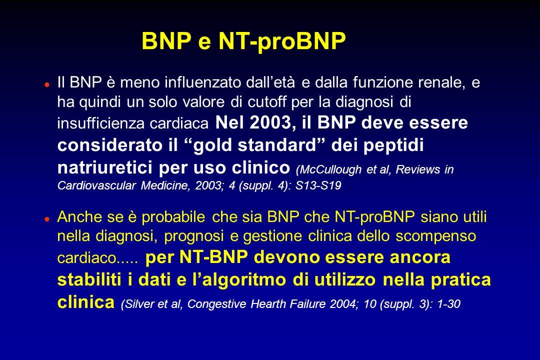 BNP e NT-proBNP