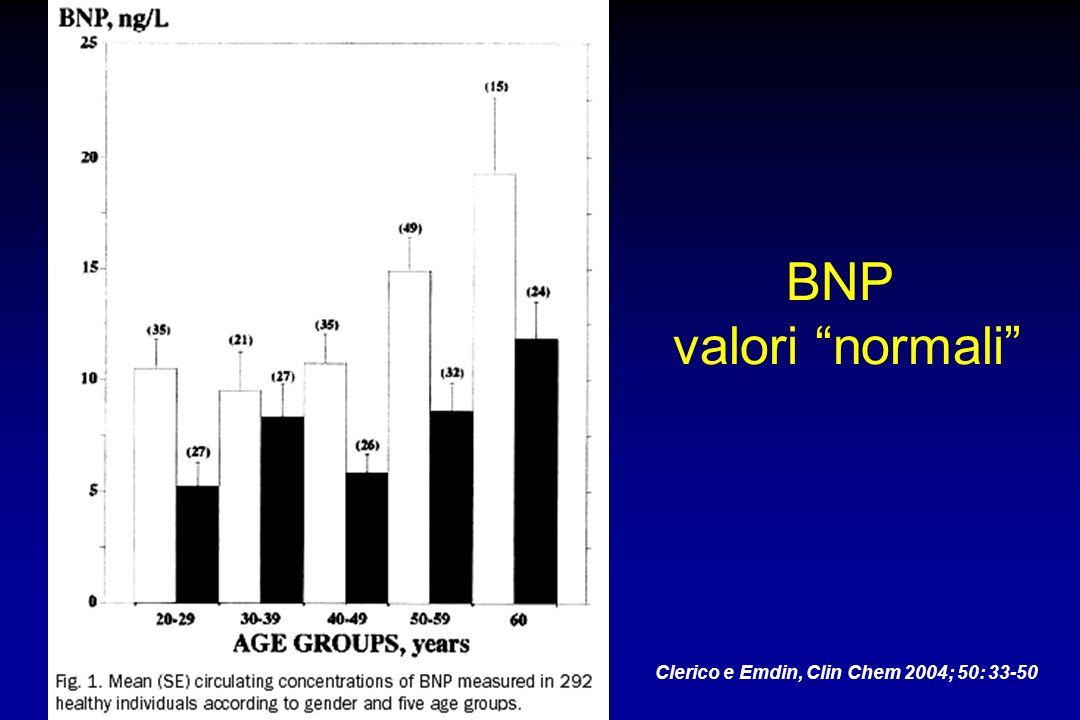 BNP valori normali Clerico e Emdin, Clin Chem 2004; 50: 33-50