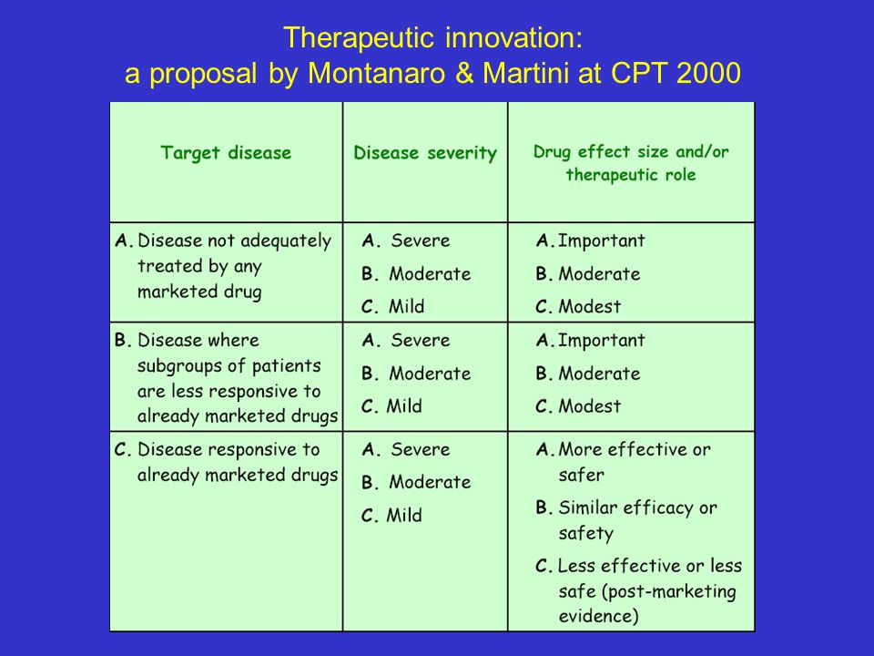 Therapeutic innovation: a proposal by Montanaro & Martini at CPT 2000