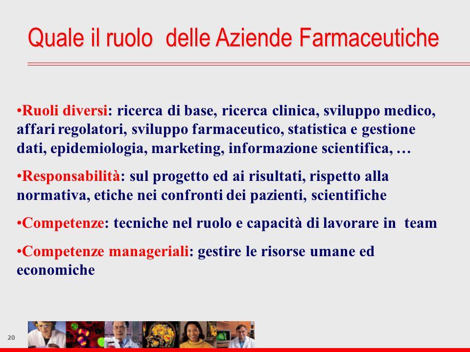 Quale il ruolo delle Aziende Farmaceutiche