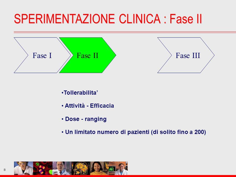 SPERIMENTAZIONE CLINICA : Fase II