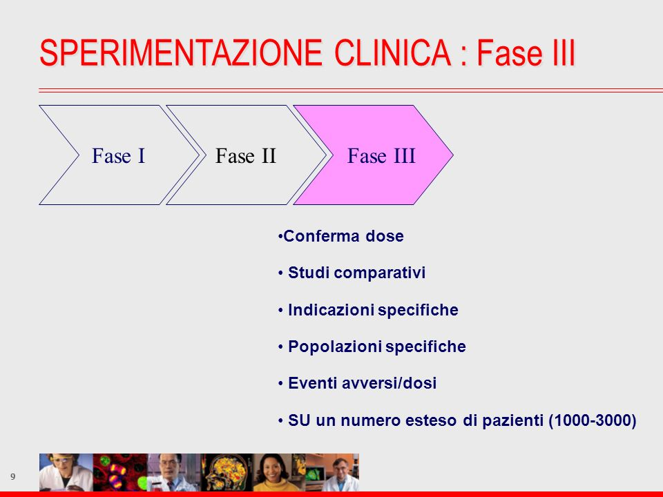 SPERIMENTAZIONE CLINICA : Fase III