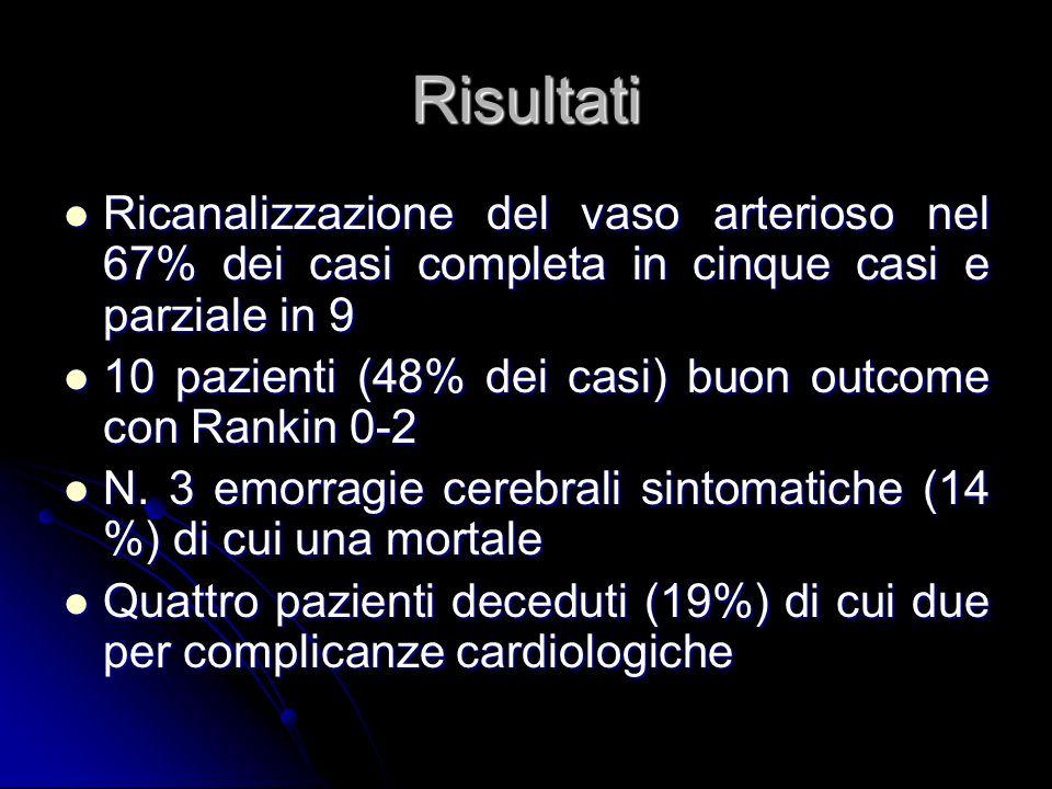 Risultati Ricanalizzazione del vaso arterioso nel 67% dei casi completa in cinque casi e parziale in 9.