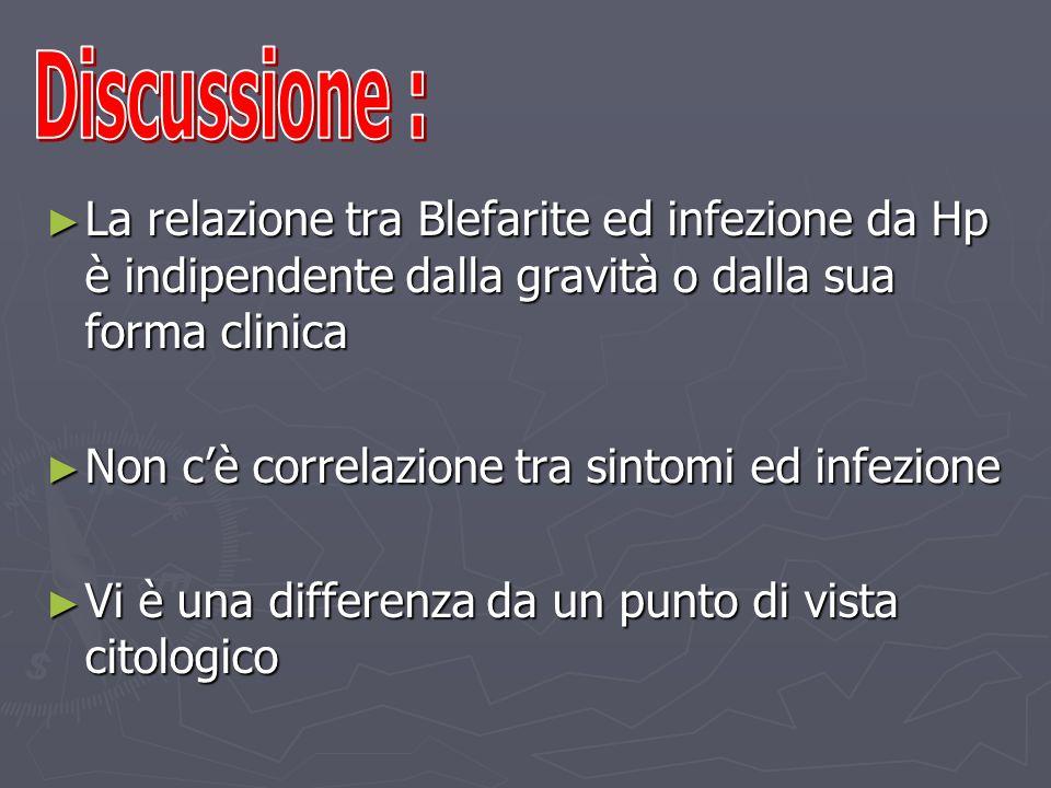 Discussione : La relazione tra Blefarite ed infezione da Hp è indipendente dalla gravità o dalla sua forma clinica.