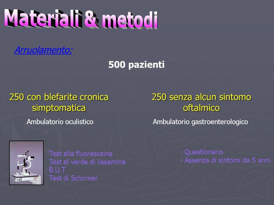 Materiali & metodi Arruolamento: 500 pazienti