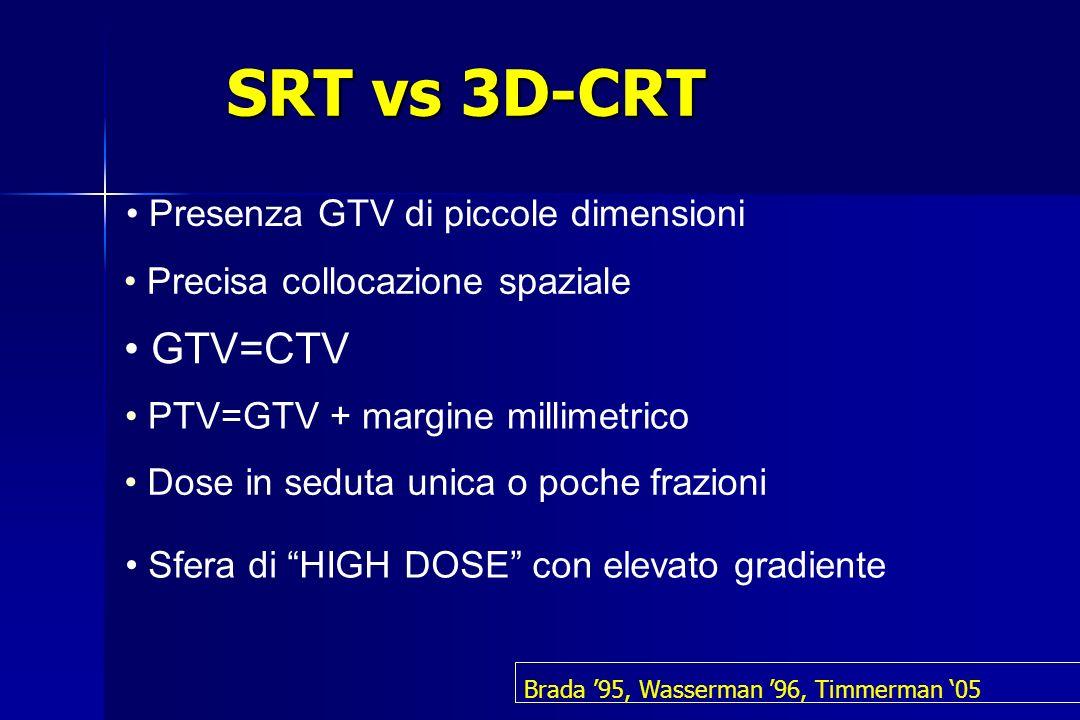 SRT vs 3D-CRT GTV=CTV Presenza GTV di piccole dimensioni