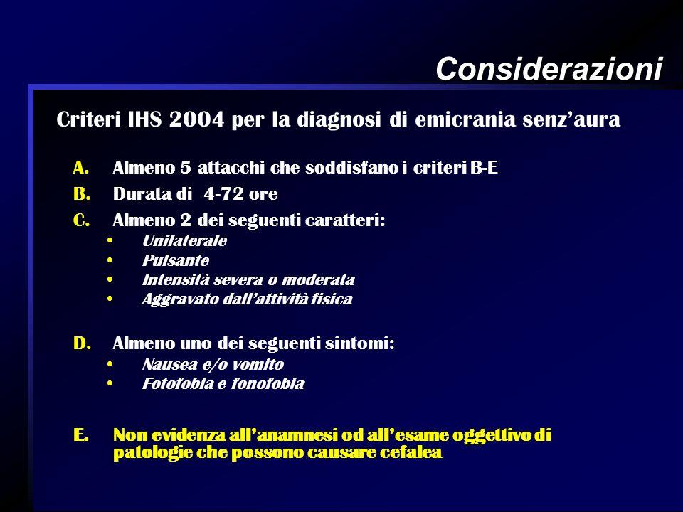 Considerazioni Criteri IHS 2004 per la diagnosi di emicrania senz'aura