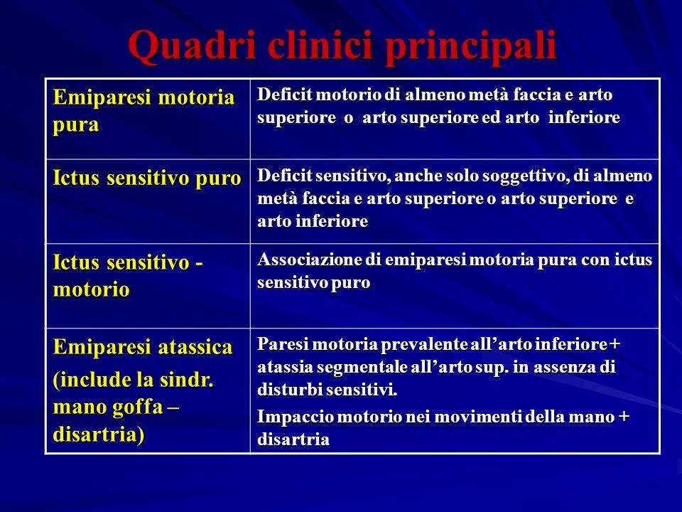 Quadri clinici principali