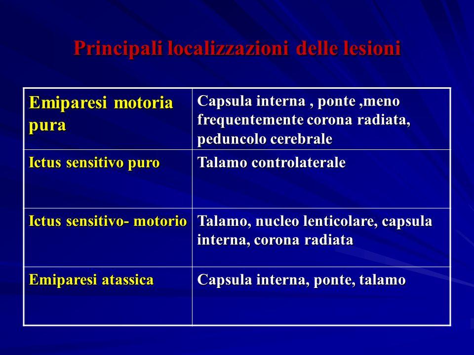 Principali localizzazioni delle lesioni