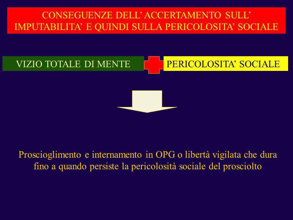 CONSEGUENZE DELL' ACCERTAMENTO SULL' IMPUTABILITA' E QUINDI SULLA PERICOLOSITA' SOCIALE