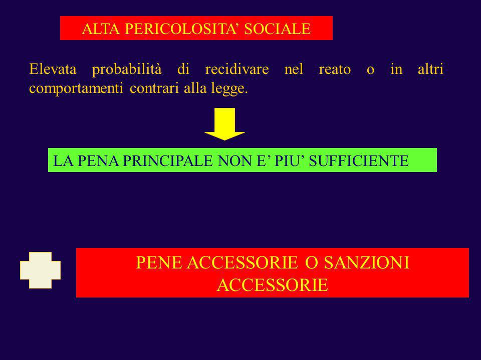PENE ACCESSORIE O SANZIONI ACCESSORIE