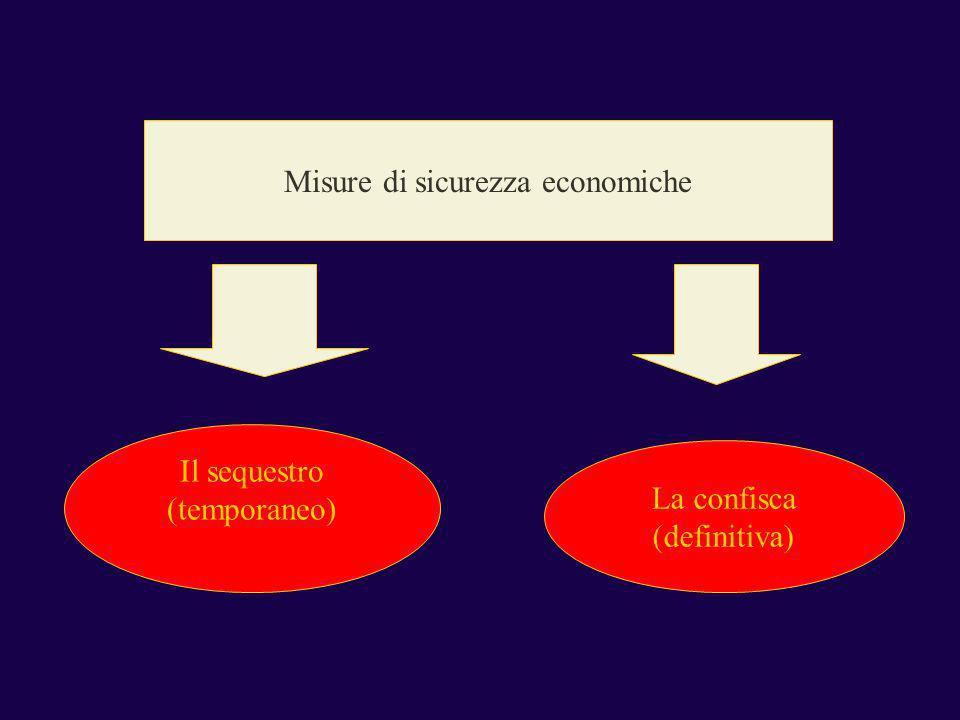 Misure di sicurezza economiche