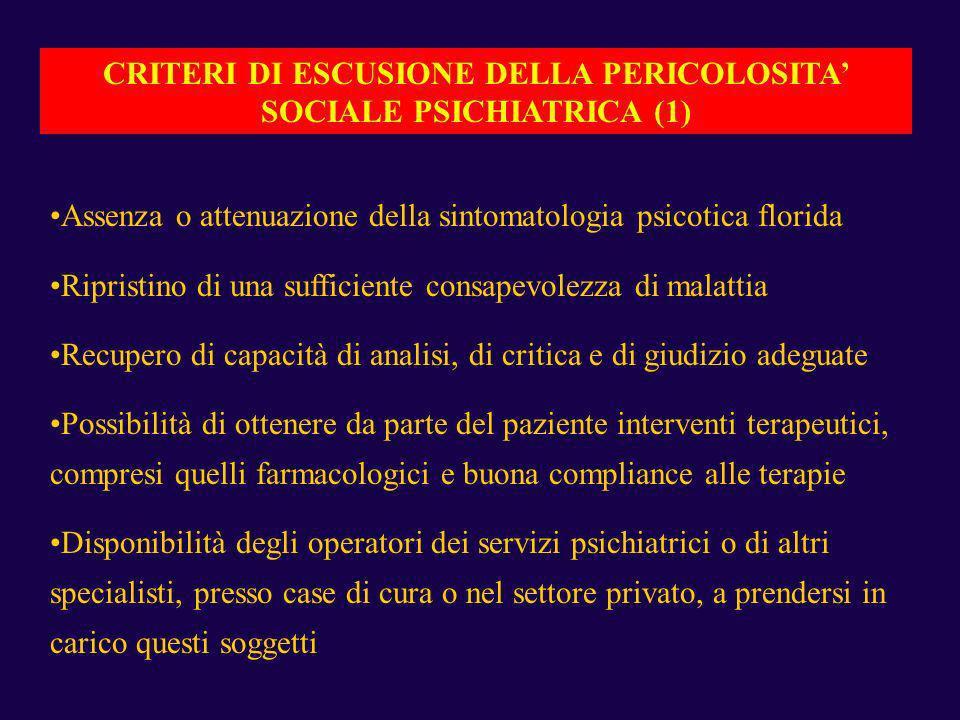 CRITERI DI ESCUSIONE DELLA PERICOLOSITA' SOCIALE PSICHIATRICA (1)