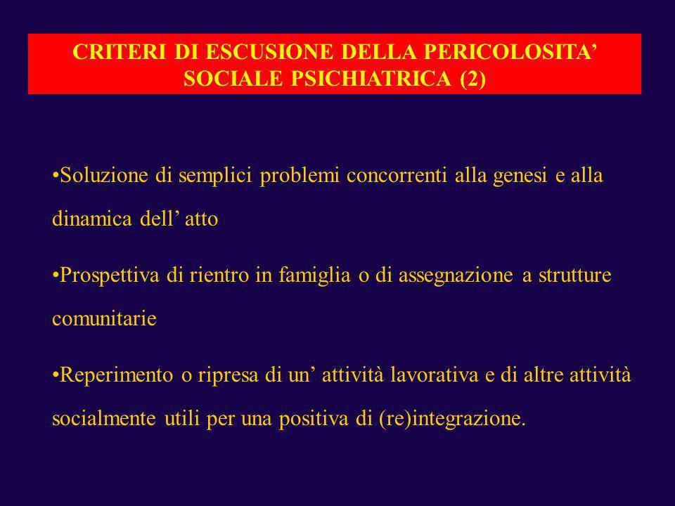 CRITERI DI ESCUSIONE DELLA PERICOLOSITA' SOCIALE PSICHIATRICA (2)