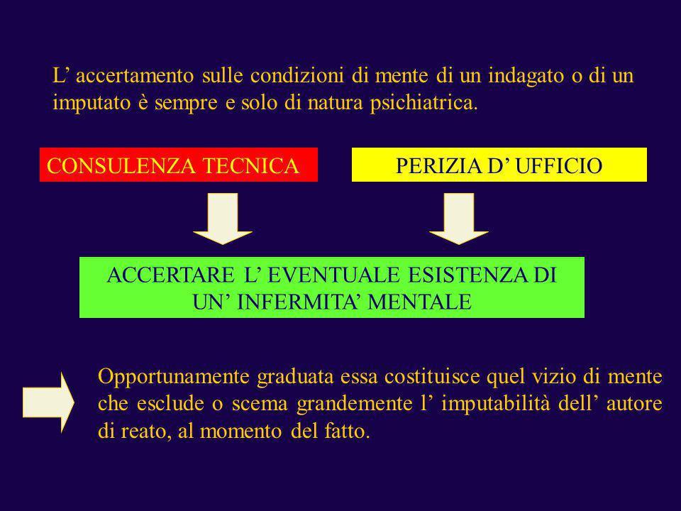 ACCERTARE L' EVENTUALE ESISTENZA DI UN' INFERMITA' MENTALE