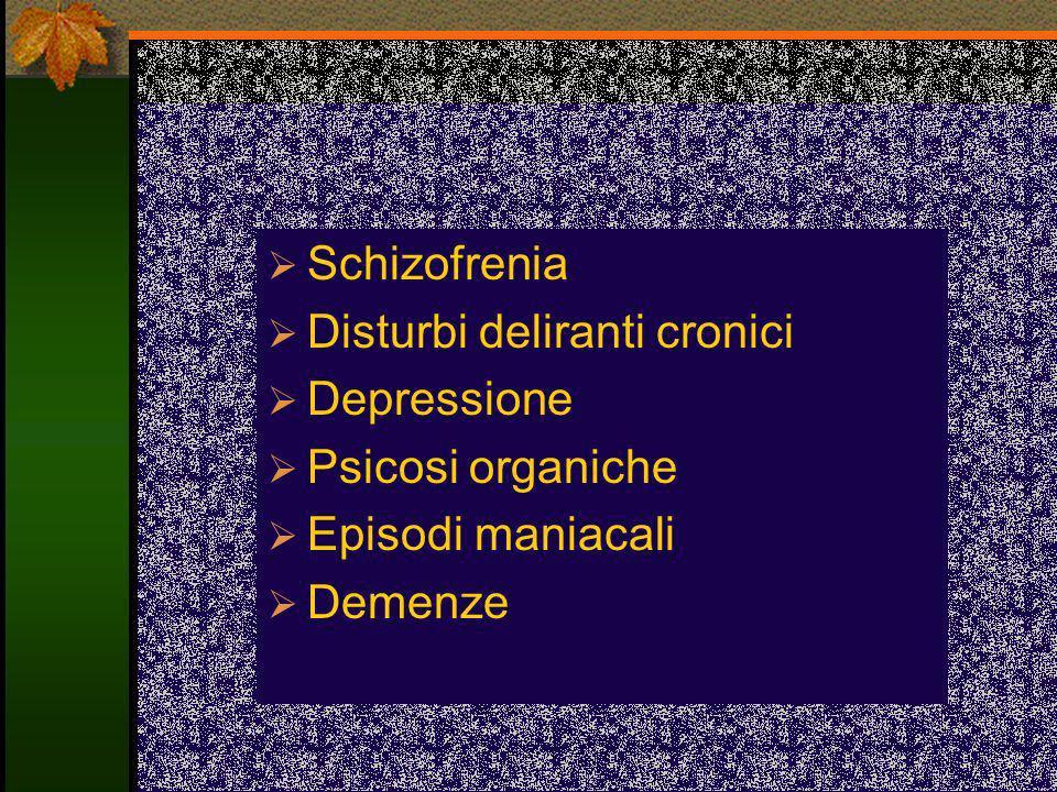 Schizofrenia Disturbi deliranti cronici Depressione Psicosi organiche Episodi maniacali Demenze