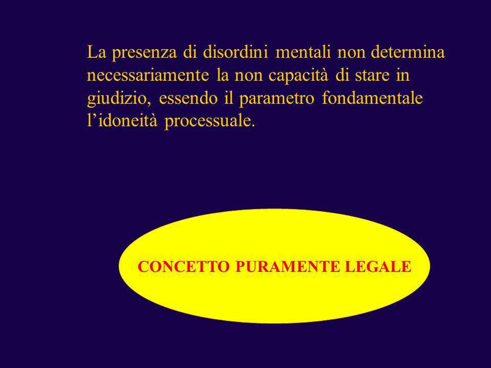 CONCETTO PURAMENTE LEGALE