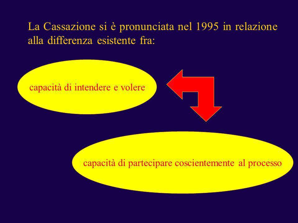 La Cassazione si è pronunciata nel 1995 in relazione alla differenza esistente fra: