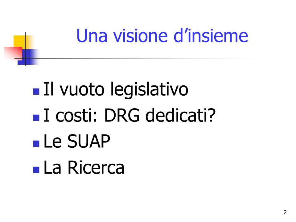 Una visione d'insieme Il vuoto legislativo I costi: DRG dedicati Le SUAP La Ricerca