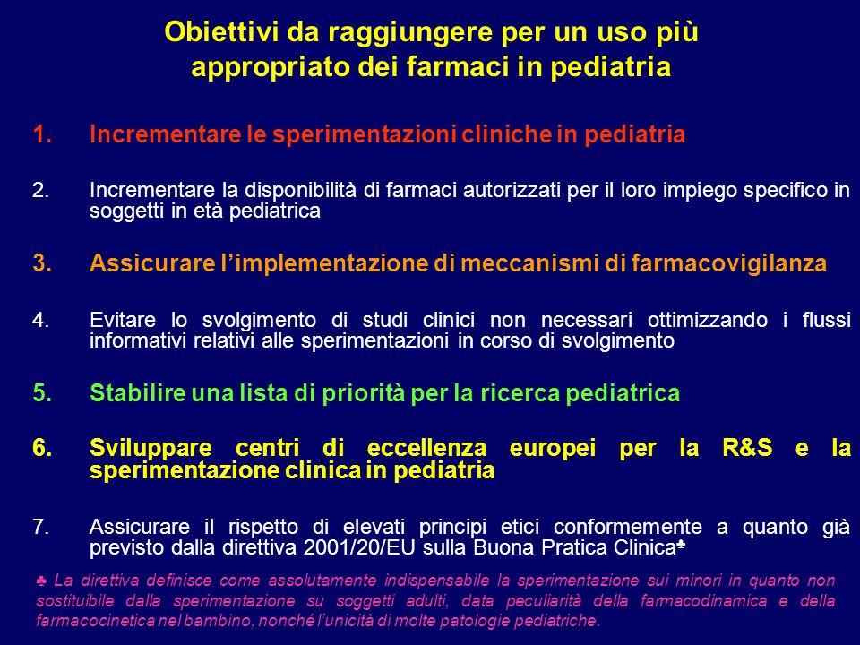 Obiettivi da raggiungere per un uso più appropriato dei farmaci in pediatria