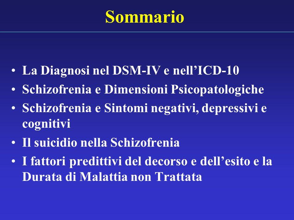 Sommario La Diagnosi nel DSM-IV e nell'ICD-10