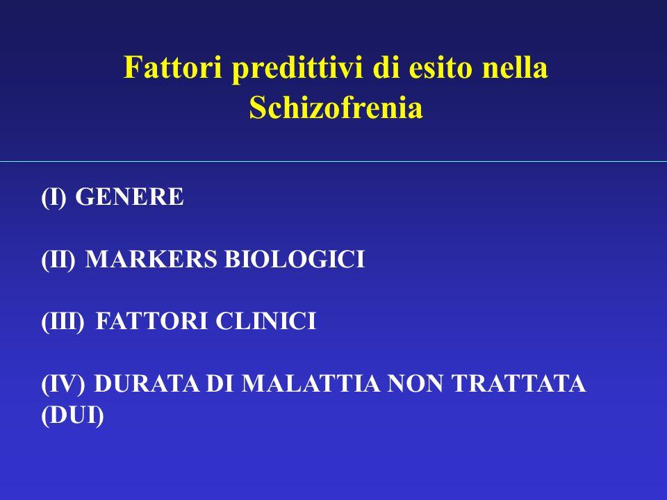 Fattori predittivi di esito nella Schizofrenia