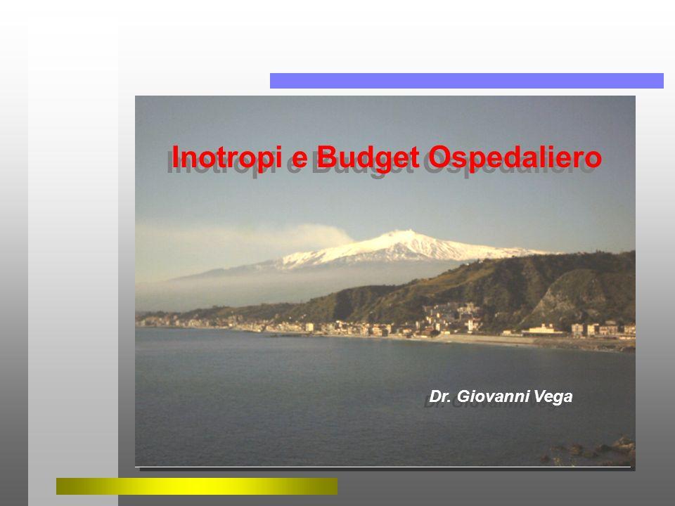 Inotropi e Budget Ospedaliero